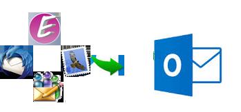 convert mbox into multiple fotmat