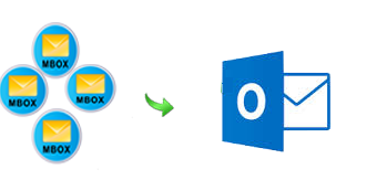 convert bulk mbox files to pst